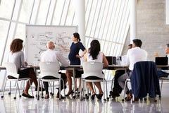 Gravid affärskvinna Leads Boardroom Meeting royaltyfri bild