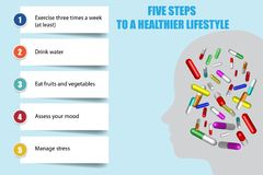 The five steps to a healthier lifestyle vector concept with a si. The gray silhouette of a woman is full of a falling colorful pills. Five paper labels showing royalty free illustration