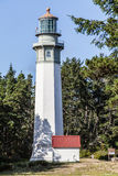 Grays Harbor Lighthouse Royalty Free Stock Photography