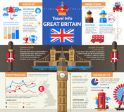 Great Britain Travel Info - poster, brochure cover template Royalty Free Stock Photo
