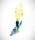 Great business ideas concept illustration design Royalty Free Stock Images