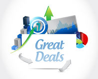 Great deals business graphs sign concept. Illustration design over a white background Royalty Free Stock Images
