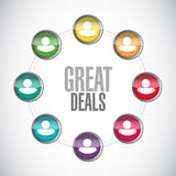 Great deals people sign concept Royalty Free Stock Photos