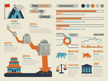 The Great Fall of China. Illustration of China's Stock Market Down Infographic Elements Royalty Free Stock Image