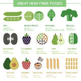 Great high fiber foods Stock Images