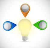 Great idea around locator symbols. illustration Royalty Free Stock Photos
