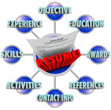 Great Resume Words Experience Skills Reference. The words Great Resume and many terms that must be included to get the job -- experience, skills, activities Stock Illustration