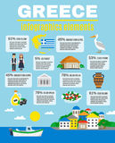 Greece Infographics Elements Royalty Free Stock Photography