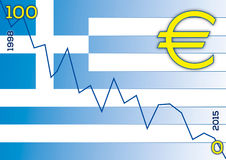 Greek flag and euro symbol Royalty Free Stock Images