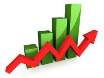 Green 3D graph with red arrow Royalty Free Stock Photos