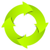 Green arrows circle Stock Images
