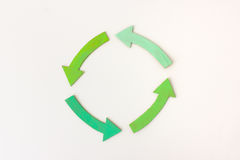 Green arrows forming a circle Royalty Free Stock Photo