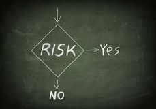 Blackboard Risk management. Green Blackboard with risk management flow chart Royalty Free Stock Photo