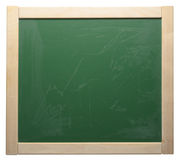 Green blackboard in wooden frame Stock Image