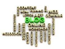 Green BLOG and other word from golden letters Stock Image