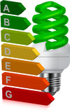 Green bulb and energy classification Stock Photo