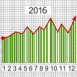 Green business chart in year 2016 Stock Image