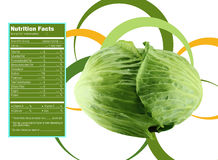 Green cabbage nutrition facts Royalty Free Stock Images