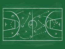 Free Green Chalkboard With Basketball Background Card. Vector Stock Photos - 156586403