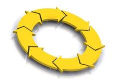 Green Circular Arrows Royalty Free Stock Photography