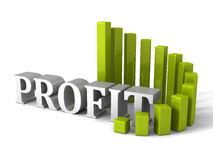 Green circular progress bar Profit chart diagram. business succe. Ss concept 3d render illustration Stock Photography