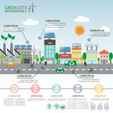 Green city infographics Stock Photo