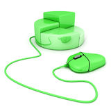 Green computer mouse with financial pie graph chart. 3d Royalty Free Stock Photo