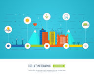 Green eco city infographic. Ecology concept, Royalty Free Stock Photos