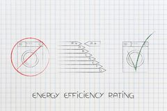 Energy efficiency rating chart among crossed out inefficient fri. Green ecological home conceptual illustration: energy efficiency rating chart among crossed out Stock Photography