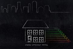 Energy efficiency rating chart next to house icon with skyline i. Green ecological home conceptual illustration: energy efficiency rating chart next to house Stock Images