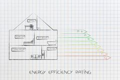 Energy efficiency rating chart next to house section. Green ecological home conceptual illustration: energy efficiency rating chart next to house section Royalty Free Stock Photos