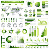 Green Ecological Infographics Set 5. A comprehensive Template set for Green infographics ecological related Royalty Free Stock Images