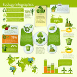 Green Ecology Infographics Royalty Free Stock Photography