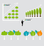 Green economy concept : Graph of growing sustainable environment Royalty Free Stock Photography