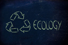 Green economy: recycle symbol on blackboard Stock Images
