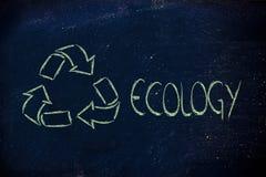 Green economy: recycle symbol on blackboard Stock Images