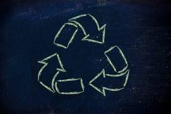 Green economy: recycle symbol on blackboard Royalty Free Stock Photography
