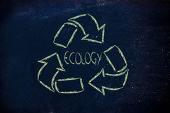 Green economy: recycle symbol with sky pattern Stock Image