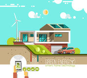 Green energy and eco friendly modern house. Solar, wind, geothermal power. Flat vector illustration Stock Images