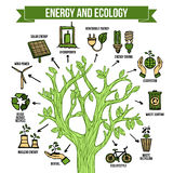 Green energy ecological infographic layout poster Stock Images