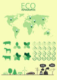 Green energy and ecology Infographic set Royalty Free Stock Images