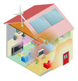 Green Energy House. Energy efficient home house with cavity wall and loft insulation, wind turbine and solar panels on the roof Stock Images