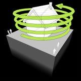 Green energy house diagram Royalty Free Stock Photo