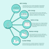 Green energy. Infographics. Green energy. infographics with alternative energy sources stock illustration