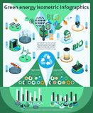 Green Energy Isometric Infographics Stock Photos