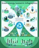 Green Energy Isometric Infographics Stock Photos