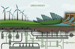 Green energy. Wind-powered electricity with solar. Panels and hydroelectric power plants. RENEWABLE ENERGY Royalty Free Stock Images