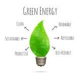 green för clean energi Arkivbilder