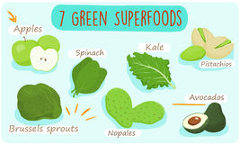 7 green foods you should  be eating. Illustration Royalty Free Stock Images