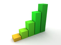 Green growing 3D clustered bar chart. On white background Royalty Free Stock Image